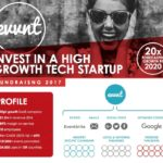 Investment Opportunity in the Event Marketing Startup Evvnt