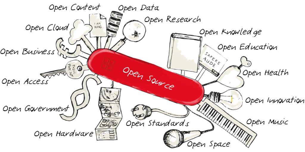 Open Source Swiss Army Knife